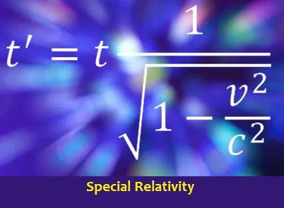 Special Relativity Equation