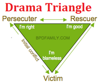 Caught up in a triangle of drama with or without love