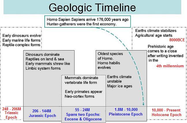 geologic (124K)